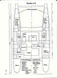 5- Le plan de Kadavu II
